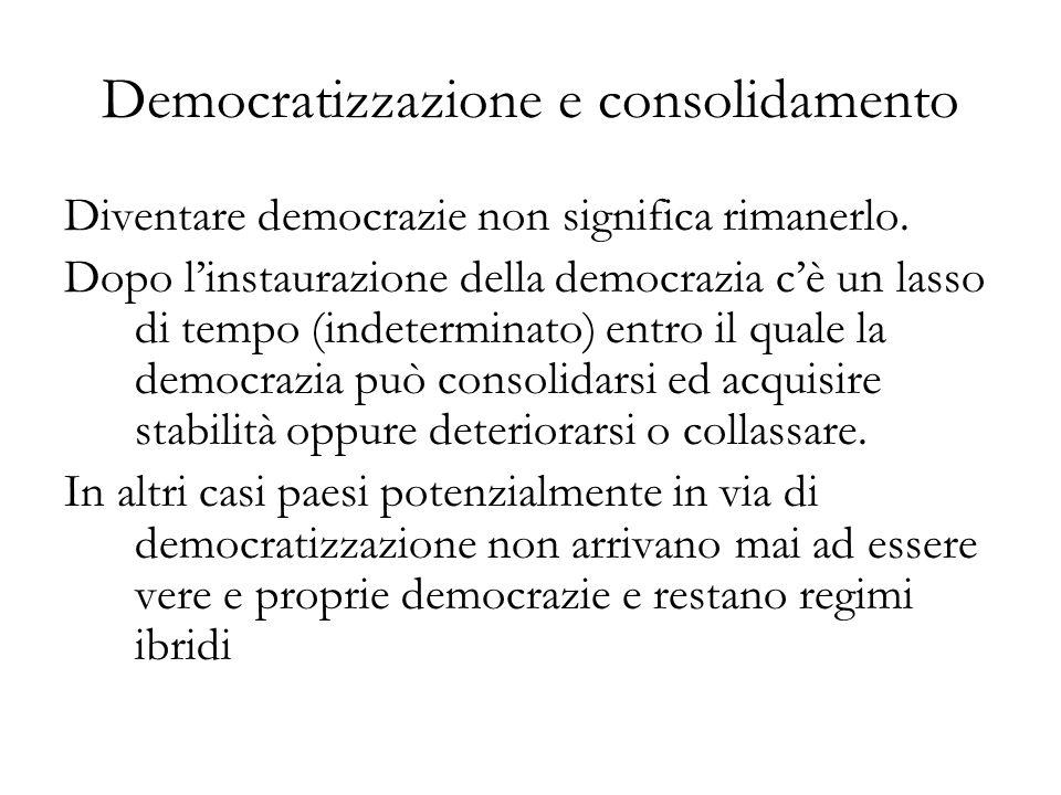Democratizzazione e consolidamento Diventare democrazie non significa rimanerlo. Dopo linstaurazione della democrazia cè un lasso di tempo (indetermin