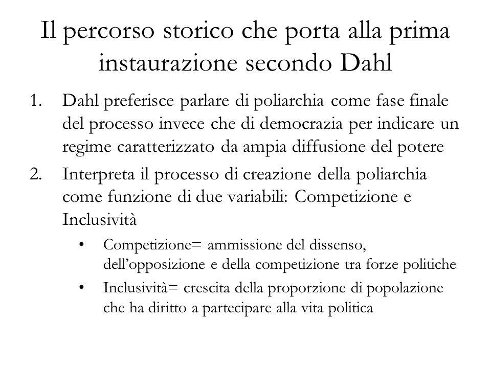 Il percorso storico che porta alla prima instaurazione secondo Dahl 1.Dahl preferisce parlare di poliarchia come fase finale del processo invece che d