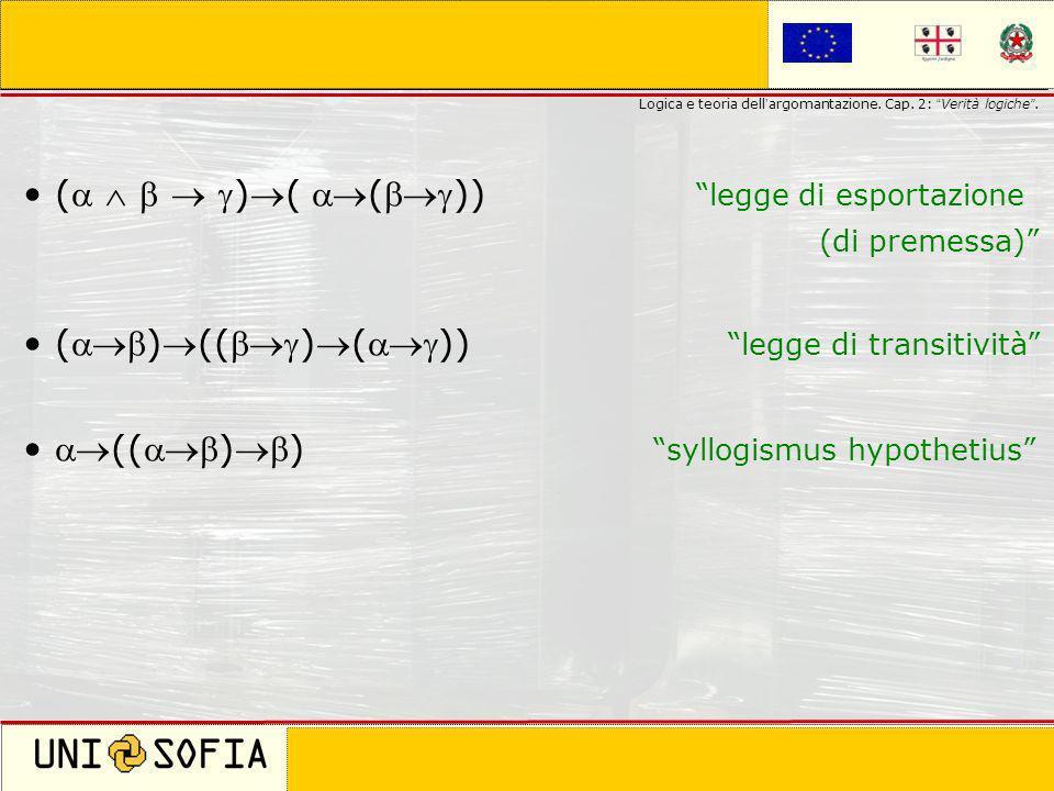 Cagliari 8 Novembre 2006 Corso di laurea in Scienze della Comunicazione Logica e teoria dell argomantazione. Cap. 2: Verità logiche. ( )( ())legge di