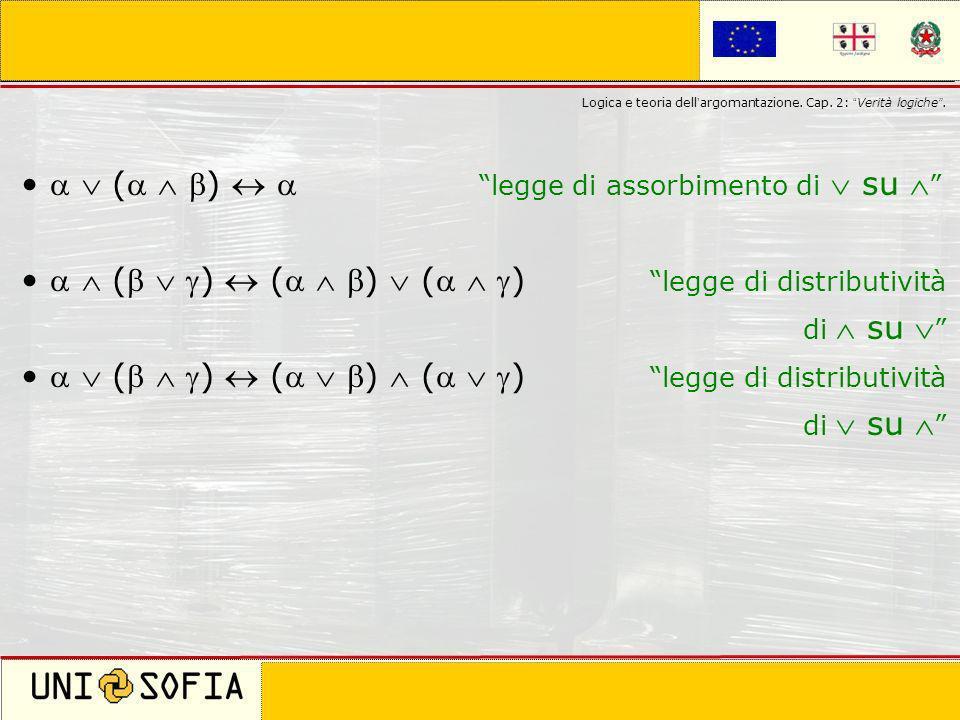 Cagliari 8 Novembre 2006 Corso di laurea in Scienze della Comunicazione Logica e teoria dell argomantazione. Cap. 2: Verità logiche. ( )legge di assor