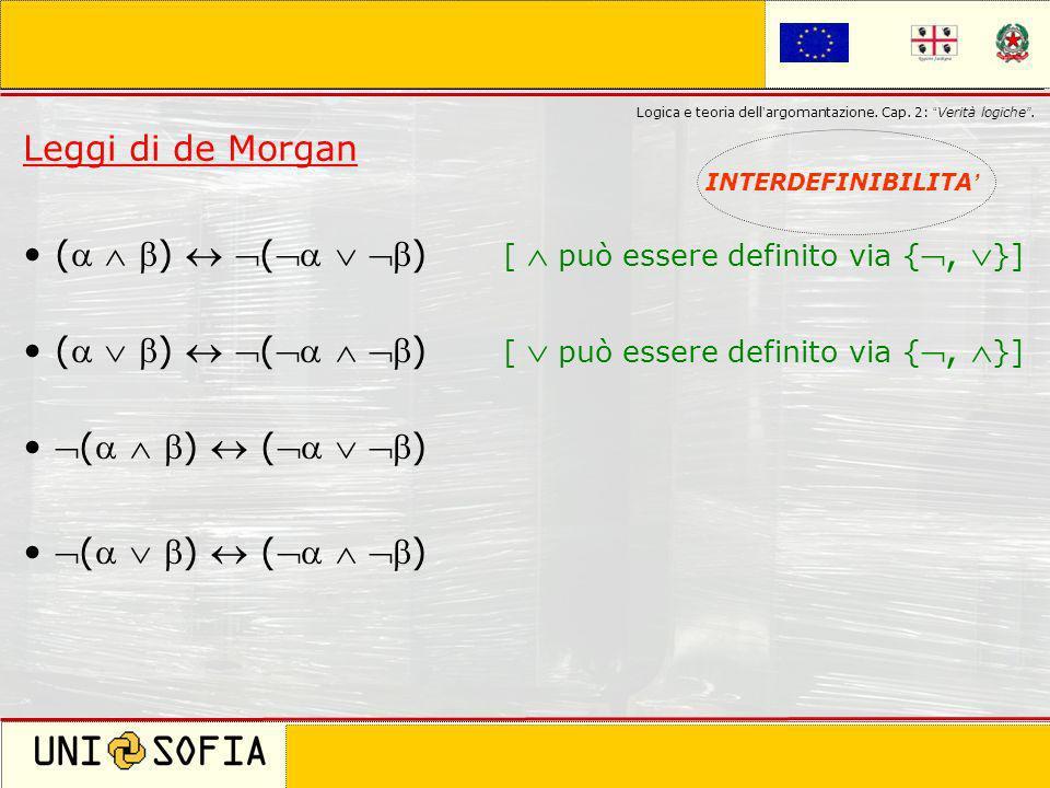 Cagliari 8 Novembre 2006 Corso di laurea in Scienze della Comunicazione Logica e teoria dell argomantazione. Cap. 2: Verità logiche. Leggi di de Morga