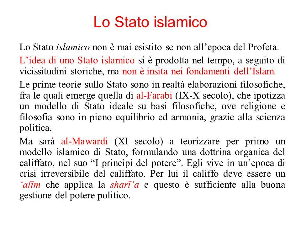 Lo Stato islamico Lo Stato islamico non è mai esistito se non allepoca del Profeta. Lidea di uno Stato islamico si è prodotta nel tempo, a seguito di