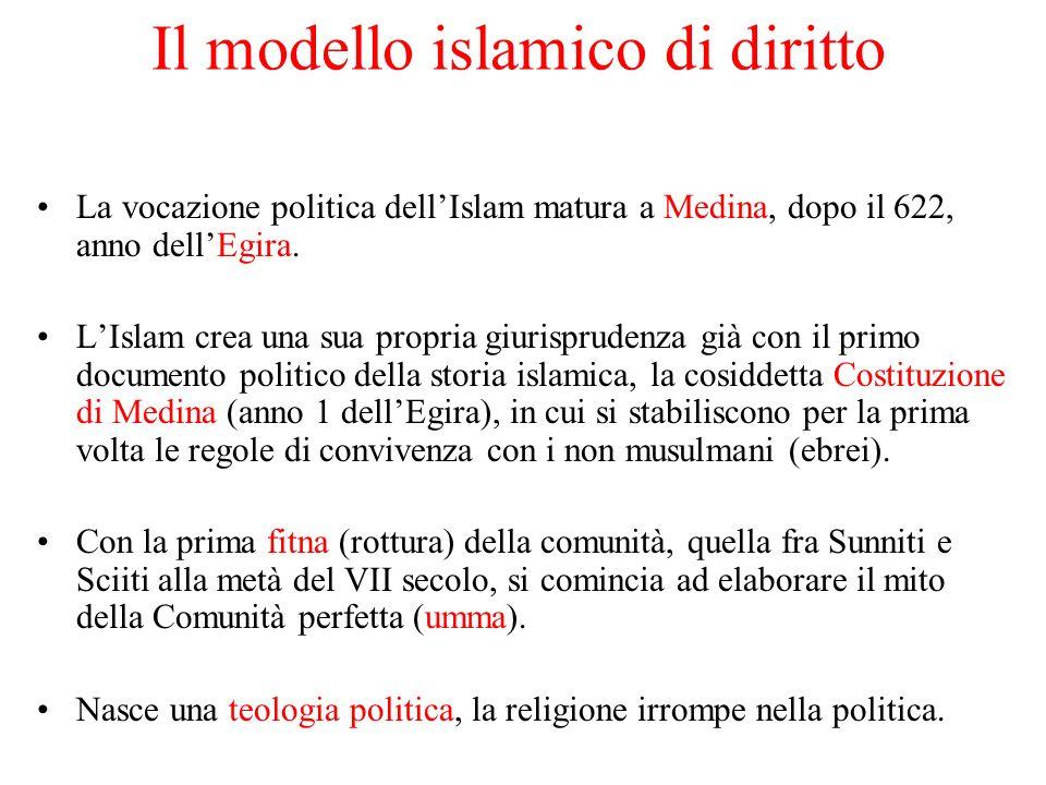 Il modello islamico di diritto La vocazione politica dellIslam matura a Medina, dopo il 622, anno dellEgira. LIslam crea una sua propria giurisprudenz