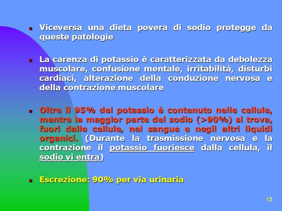 13 Viceversa una dieta povera di sodio protegge da queste patologie Viceversa una dieta povera di sodio protegge da queste patologie La carenza di pot