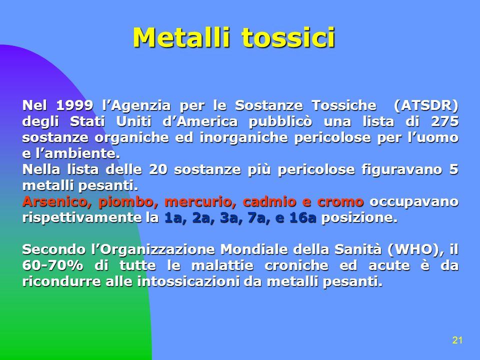 21 Nel 1999 lAgenzia per le Sostanze Tossiche (ATSDR) degli Stati Uniti dAmerica pubblicò una lista di 275 sostanze organiche ed inorganiche pericolose per luomo e lambiente.