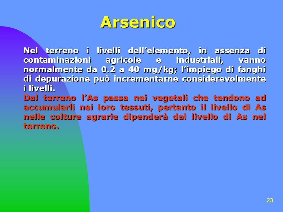 23 Arsenico Nel terreno i livelli dellelemento, in assenza di contaminazioni agricole e industriali, vanno normalmente da 0.2 a 40 mg/kg; limpiego di fanghi di depurazione può incrementarne considerevolmente i livelli.