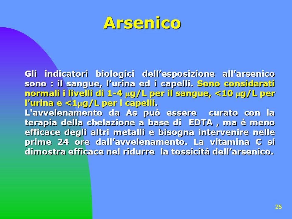 25 Arsenico Gli indicatori biologici dellesposizione allarsenico sono : il sangue, lurina ed i capelli. Sono considerati normali i livelli di 1-4 g/L