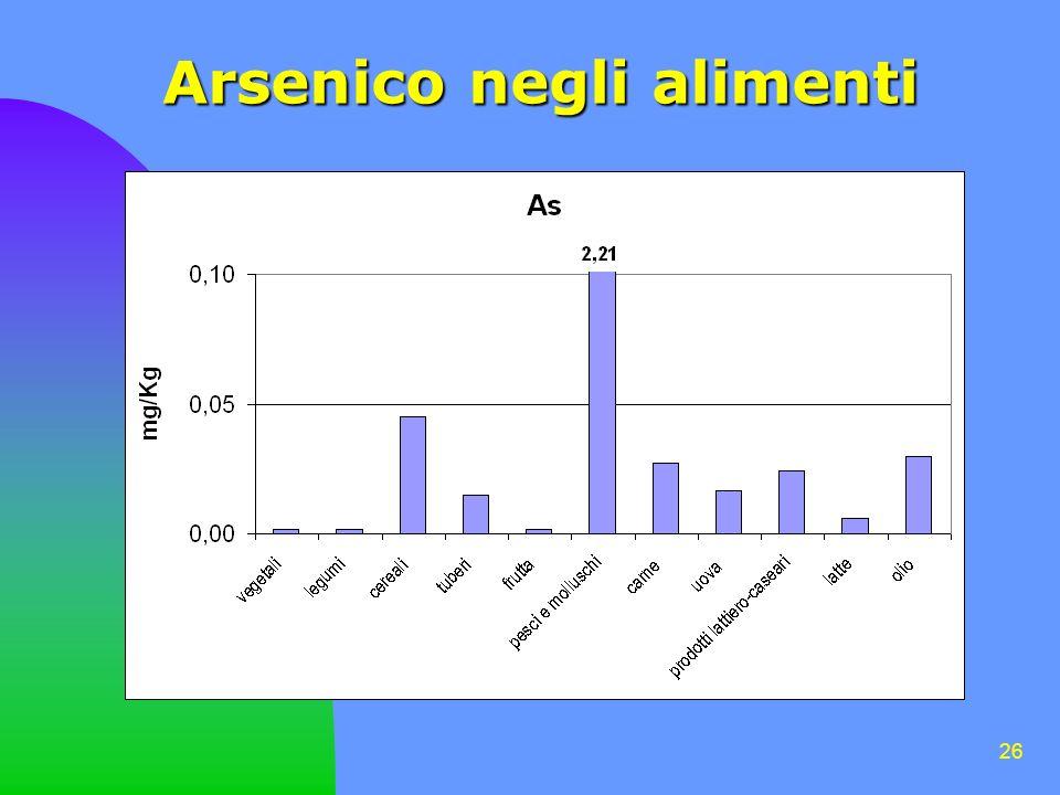 26 Arsenico negli alimenti