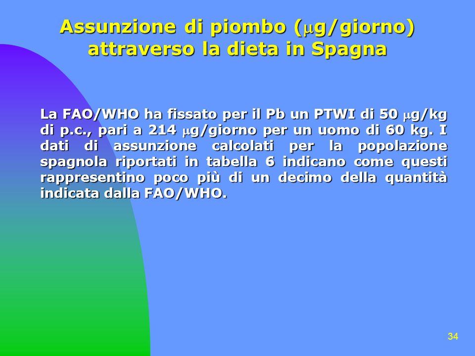 34 La FAO/WHO ha fissato per il Pb un PTWI di 50 g/kg di p.c., pari a 214 g/giorno per un uomo di 60 kg. I dati di assunzione calcolati per la popolaz