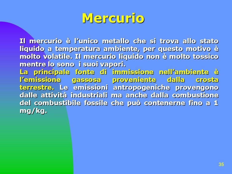 35 Mercurio Il mercurio è lunico metallo che si trova allo stato liquido a temperatura ambiente, per questo motivo è molto volatile.