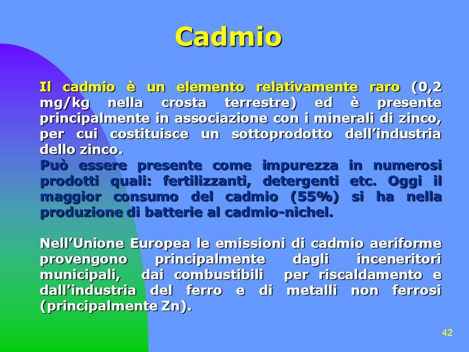42 Cadmio Il cadmio è un elemento relativamente raro (0,2 mg/kg nella crosta terrestre) ed è presente principalmente in associazione con i minerali di zinco, per cui costituisce un sottoprodotto dellindustria dello zinco.