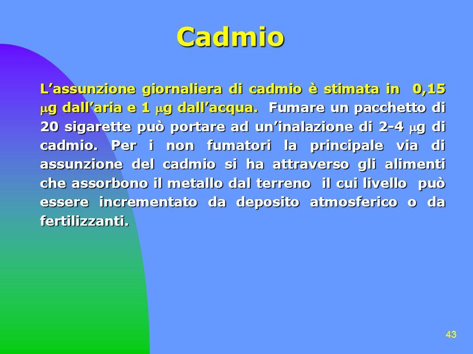 43 Cadmio Lassunzione giornaliera di cadmio è stimata in 0,15g dallaria e 1 g dallacqua. Fumare un pacchetto di 20 sigarette può portare ad uninalazio