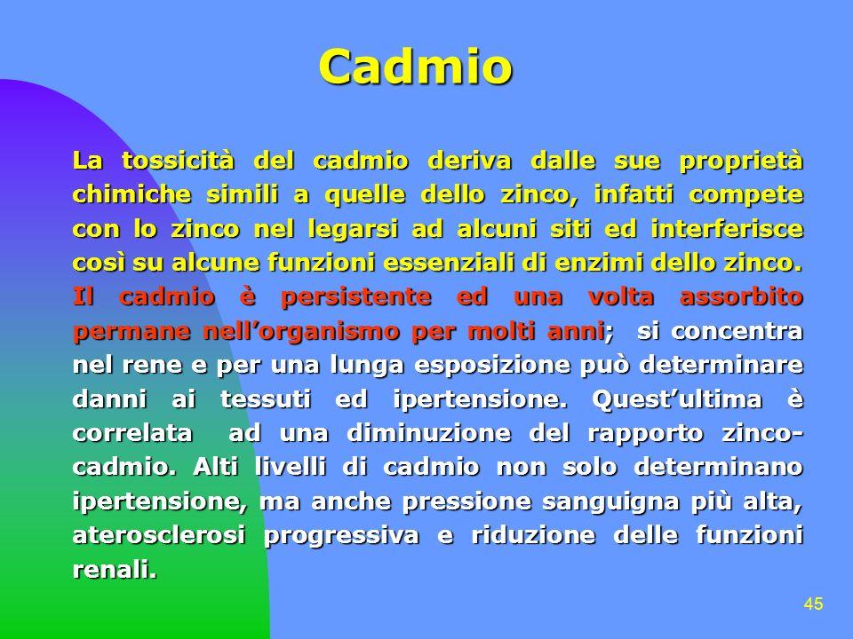 45 Cadmio La tossicità del cadmio deriva dalle sue proprietà chimiche simili a quelle dello zinco, infatti compete con lo zinco nel legarsi ad alcuni siti ed interferisce così su alcune funzioni essenziali di enzimi dello zinco.