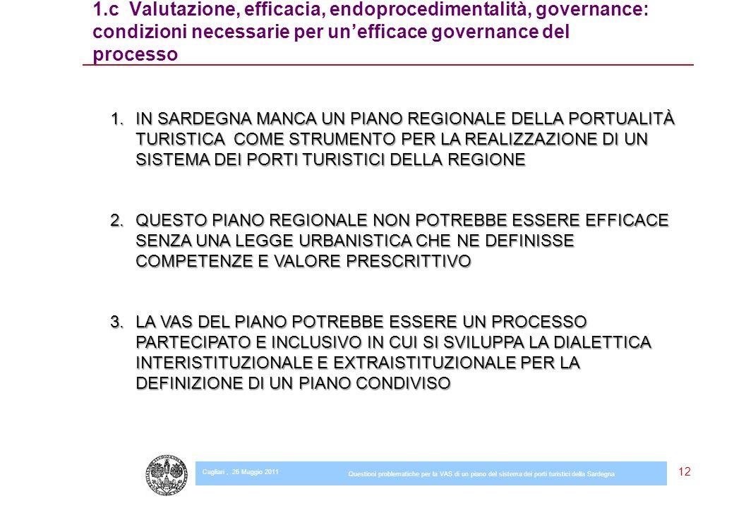 Cagliari, 26 Maggio 2011 Questioni problematiche per la VAS di un piano del sistema dei porti turistici della Sardegna 12 1.c Valutazione, efficacia, endoprocedimentalità, governance: condizioni necessarie per unefficace governance del processo 1.IN SARDEGNA MANCA UN PIANO REGIONALE DELLA PORTUALITÀ TURISTICA COME STRUMENTO PER LA REALIZZAZIONE DI UN SISTEMA DEI PORTI TURISTICI DELLA REGIONE 2.QUESTO PIANO REGIONALE NON POTREBBE ESSERE EFFICACE SENZA UNA LEGGE URBANISTICA CHE NE DEFINISSE COMPETENZE E VALORE PRESCRITTIVO 3.LA VAS DEL PIANO POTREBBE ESSERE UN PROCESSO PARTECIPATO E INCLUSIVO IN CUI SI SVILUPPA LA DIALETTICA INTERISTITUZIONALE E EXTRAISTITUZIONALE PER LA DEFINIZIONE DI UN PIANO CONDIVISO
