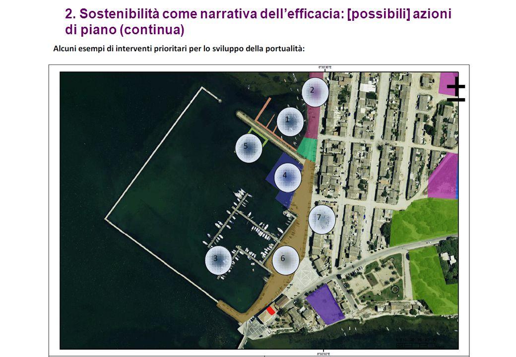 2. Sostenibilità come narrativa dellefficacia: [possibili] azioni di piano (continua)