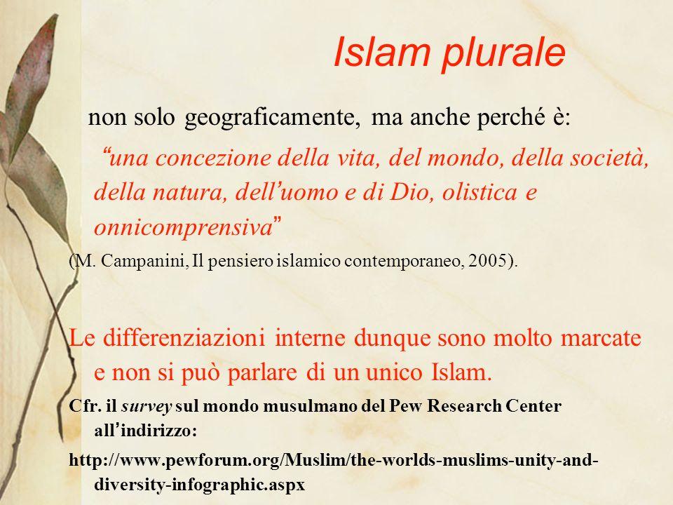 Le grandi epoche della storia islamica Il profeta Muhammad (622-632) I califfi benguidati/rashidūn (632-661) I califfi ommayadi a Damasco (661-750) I