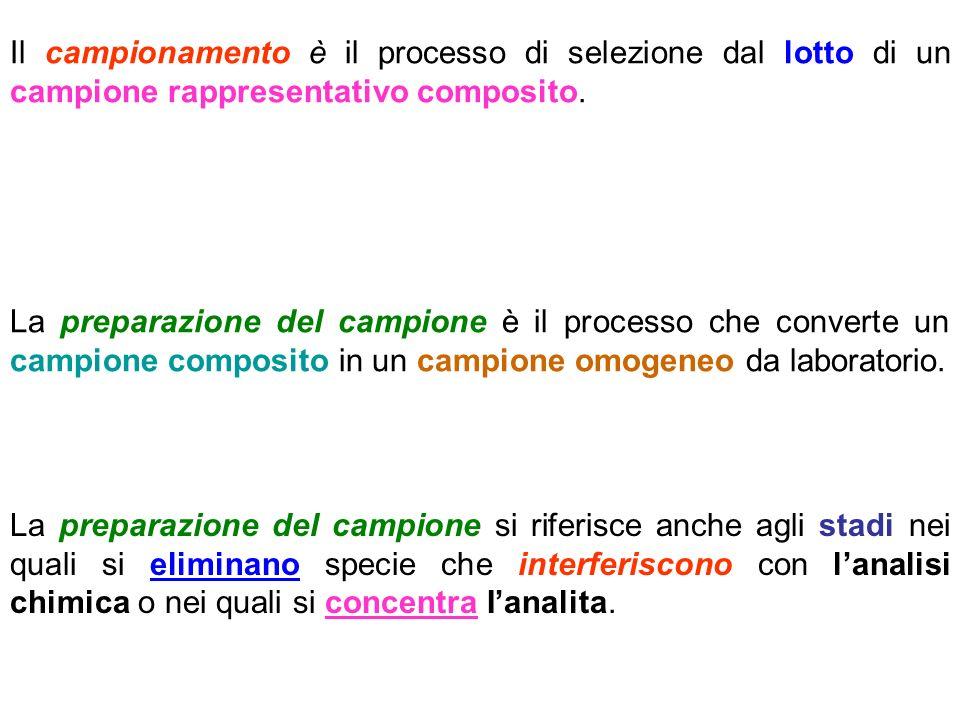 Il campionamento è il processo di selezione dal lotto di un campione rappresentativo composito. La preparazione del campione è il processo che convert