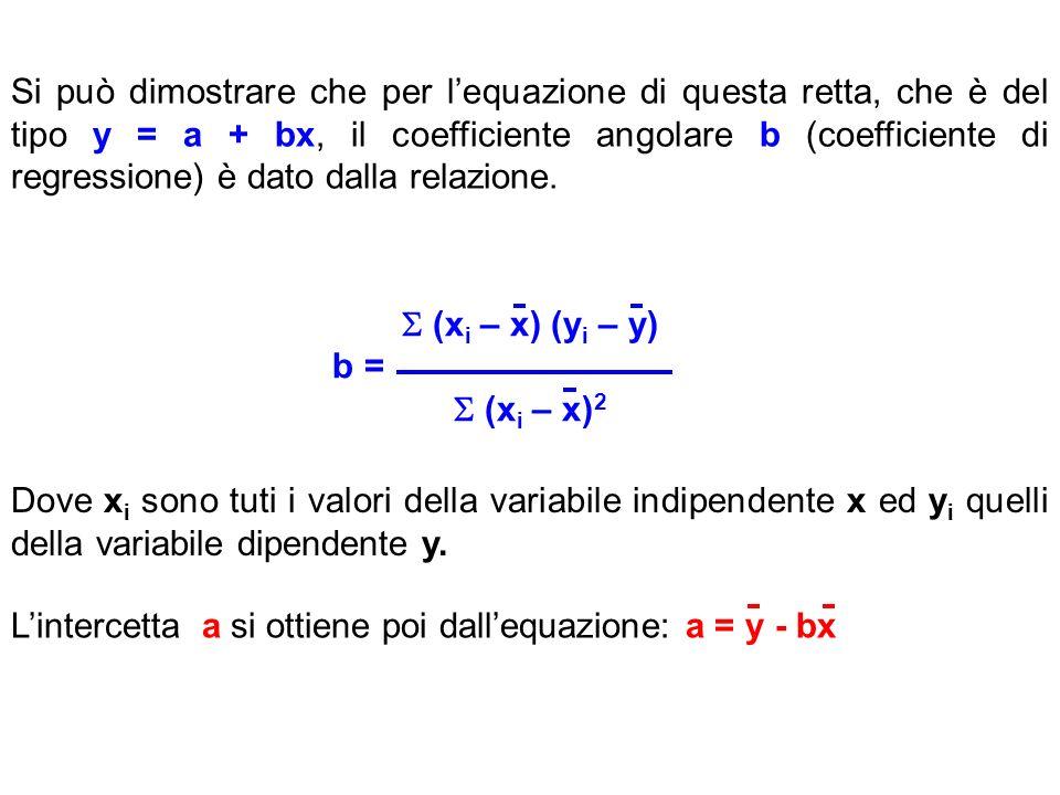Si può dimostrare che per lequazione di questa retta, che è del tipo y = a + bx, il coefficiente angolare b (coefficiente di regressione) è dato dalla relazione.