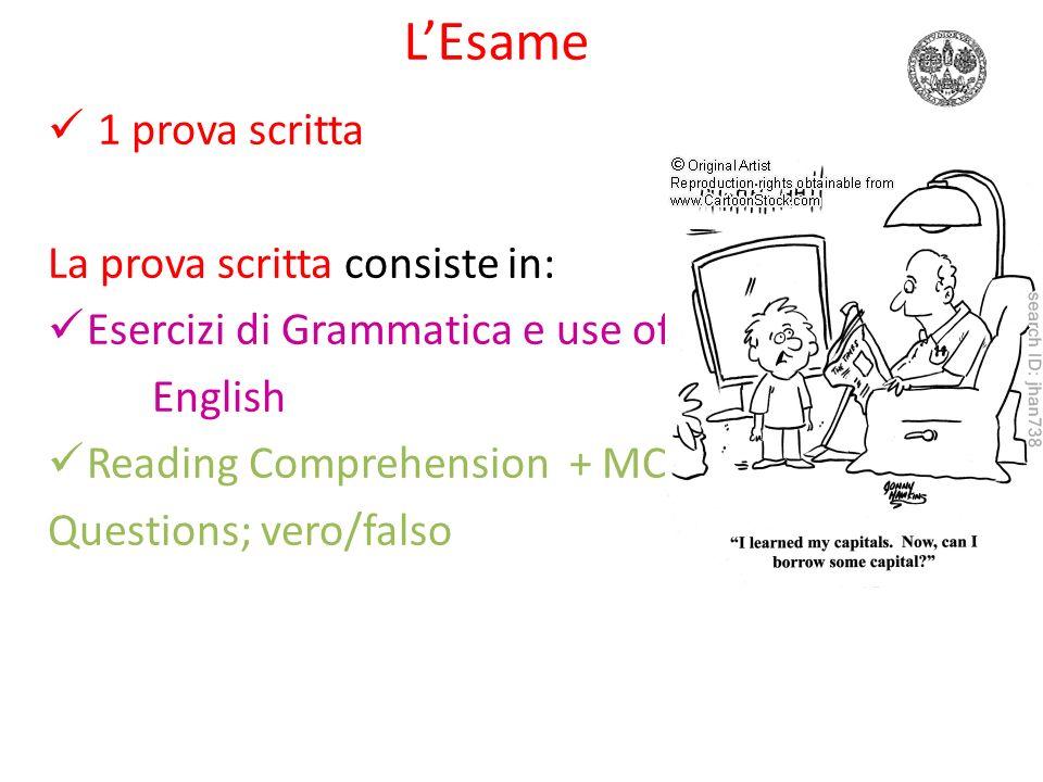 Global English- English as a Lingua Franca (ELF) Whats English for.