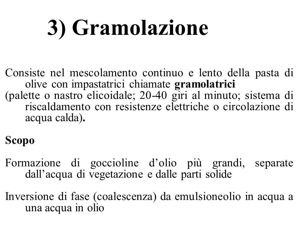 3) Gramolazione Consiste nel mescolamento continuo e lento della pasta di olive con impastatrici chiamate gramolatrici (palette o nastro elicoidale; 20-40 giri al minuto; sistema di riscaldamento con resistenze elettriche o circolazione di acqua calda).