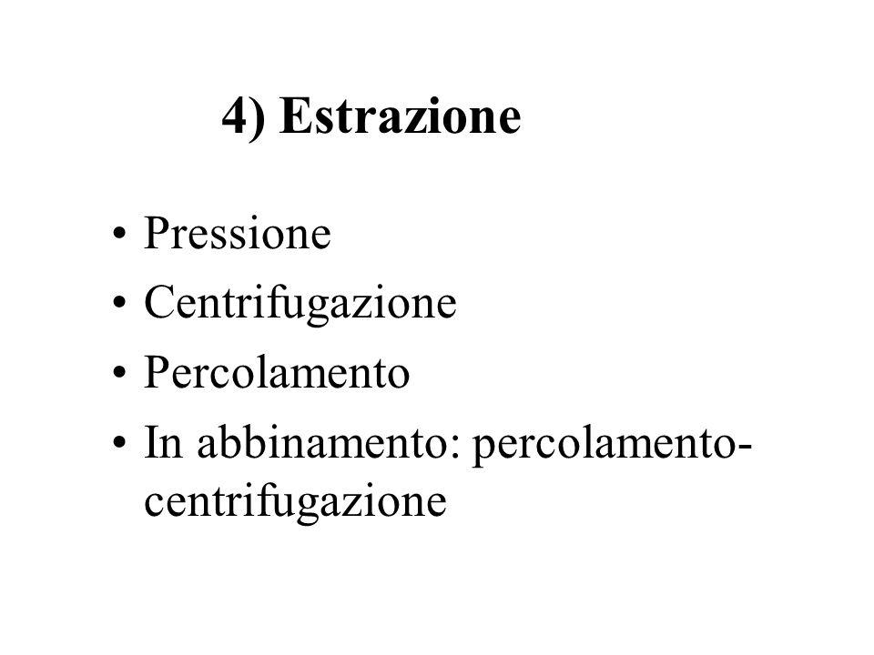 4) Estrazione Pressione Centrifugazione Percolamento In abbinamento: percolamento- centrifugazione