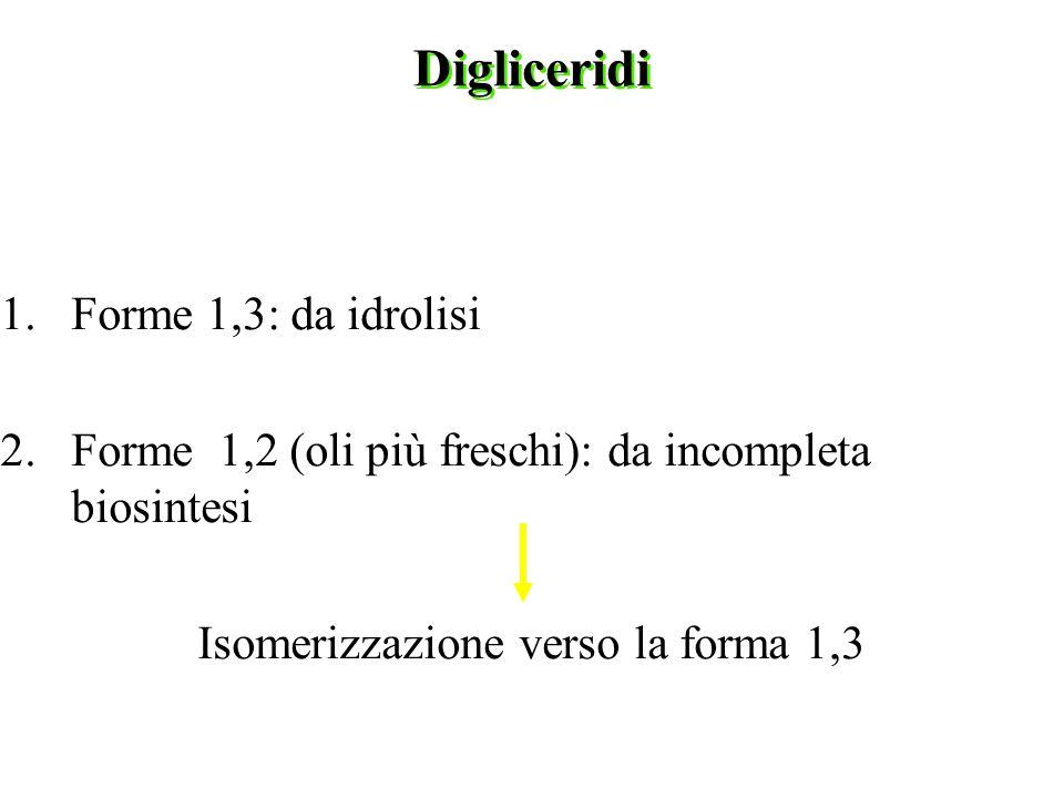 Digliceridi 1.Forme 1,3: da idrolisi 2.Forme 1,2 (oli più freschi): da incompleta biosintesi Isomerizzazione verso la forma 1,3