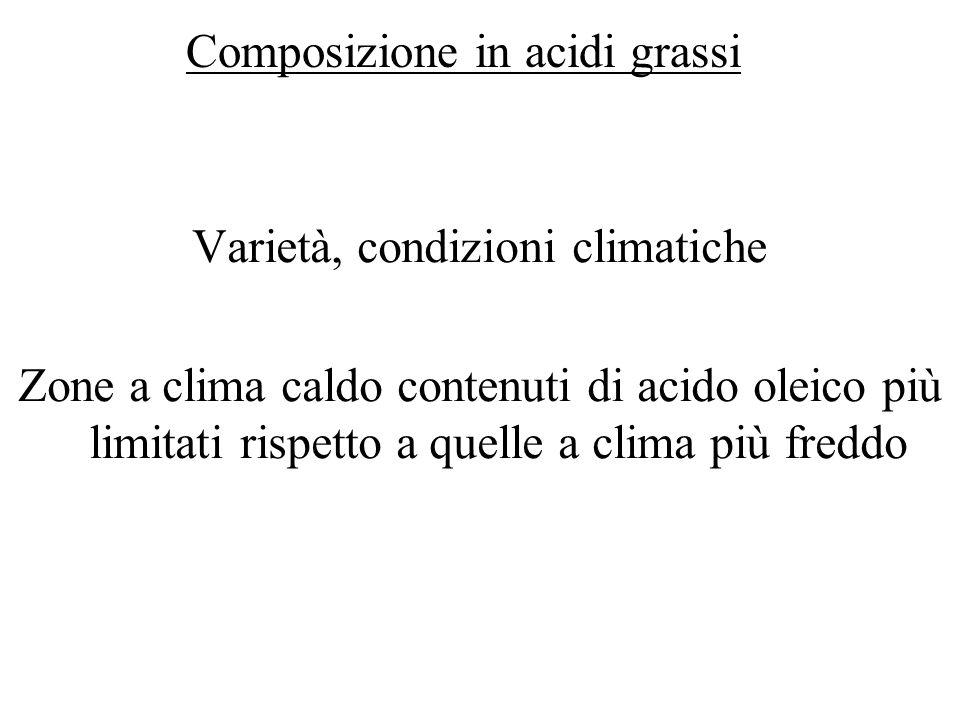 Varietà, condizioni climatiche Zone a clima caldo contenuti di acido oleico più limitati rispetto a quelle a clima più freddo Composizione in acidi grassi