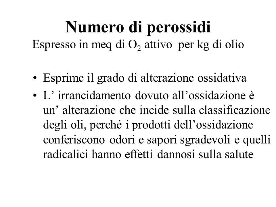 Numero di perossidi Espresso in meq di O 2 attivo per kg di olio Esprime il grado di alterazione ossidativa L irrancidamento dovuto allossidazione è un alterazione che incide sulla classificazione degli oli, perché i prodotti dellossidazione conferiscono odori e sapori sgradevoli e quelli radicalici hanno effetti dannosi sulla salute