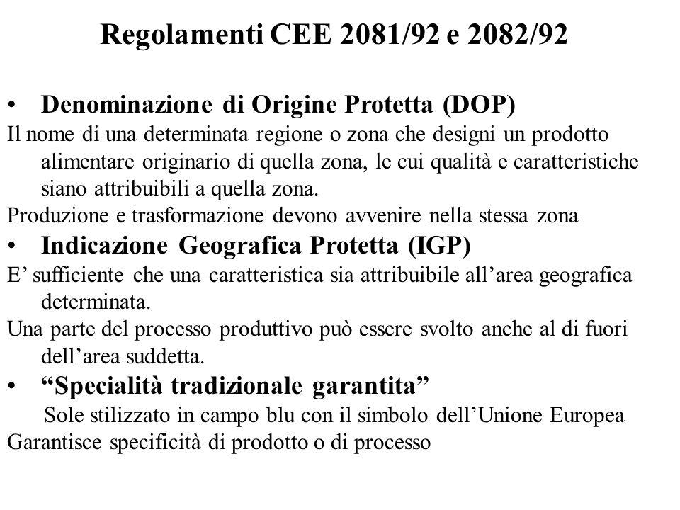 Regolamenti CEE 2081/92 e 2082/92 Denominazione di Origine Protetta (DOP) Il nome di una determinata regione o zona che designi un prodotto alimentare originario di quella zona, le cui qualità e caratteristiche siano attribuibili a quella zona.