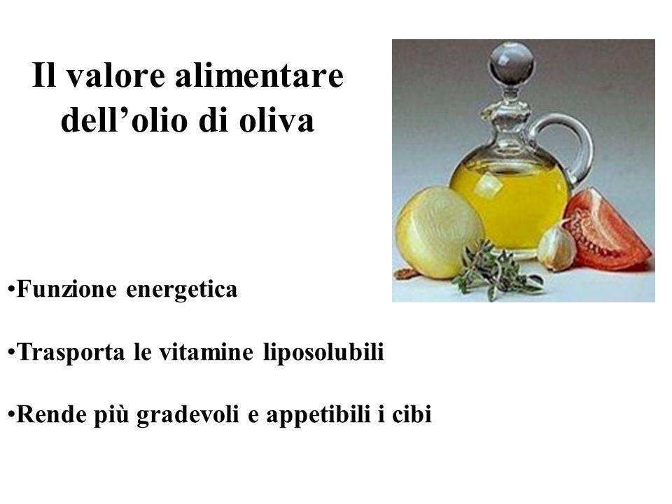 Il valore alimentare dellolio di oliva Funzione energetica Trasporta le vitamine liposolubili Rende più gradevoli e appetibili i cibi