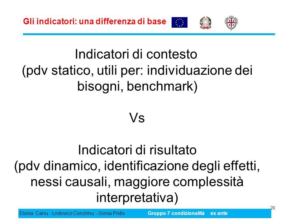 Gli indicatori: una differenza di base 20 Eloisa Canu - Lodovico Conzimu - Sonia PistisGruppo 7 condizionalità ex ante Indicatori di contesto (pdv sta