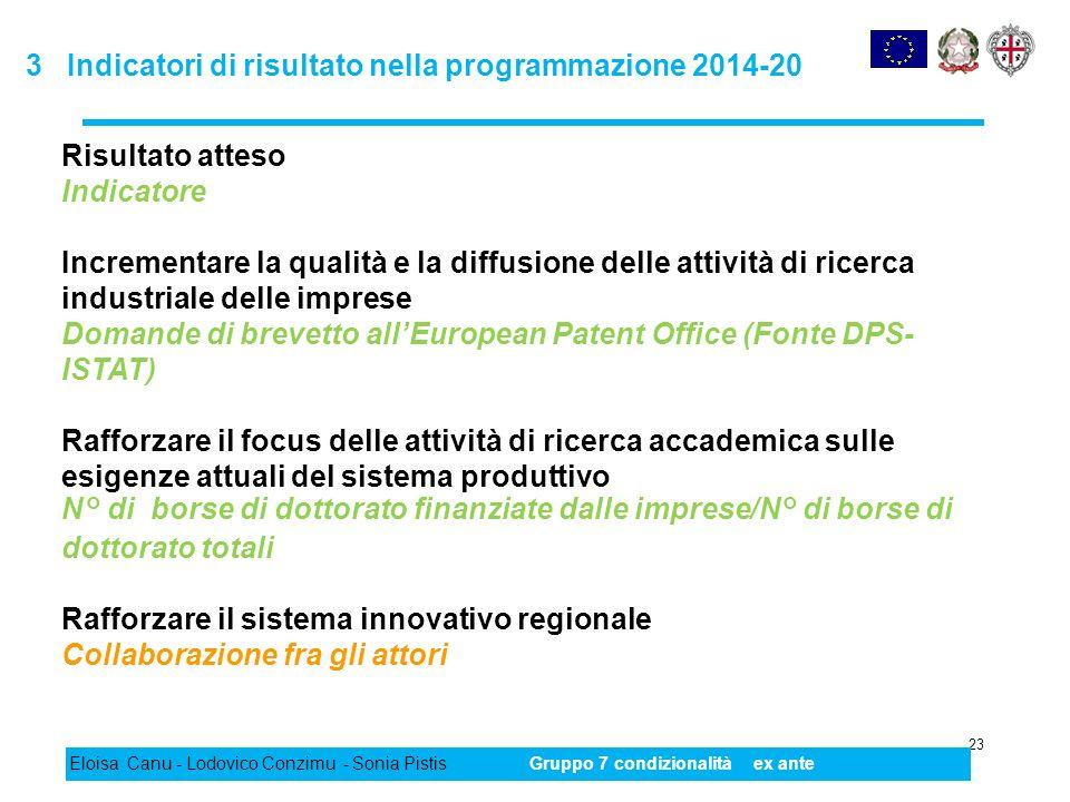 3 Indicatori di risultato nella programmazione 2014-20 23 Eloisa Canu - Lodovico Conzimu - Sonia PistisGruppo 7 condizionalità ex ante Risultato attes