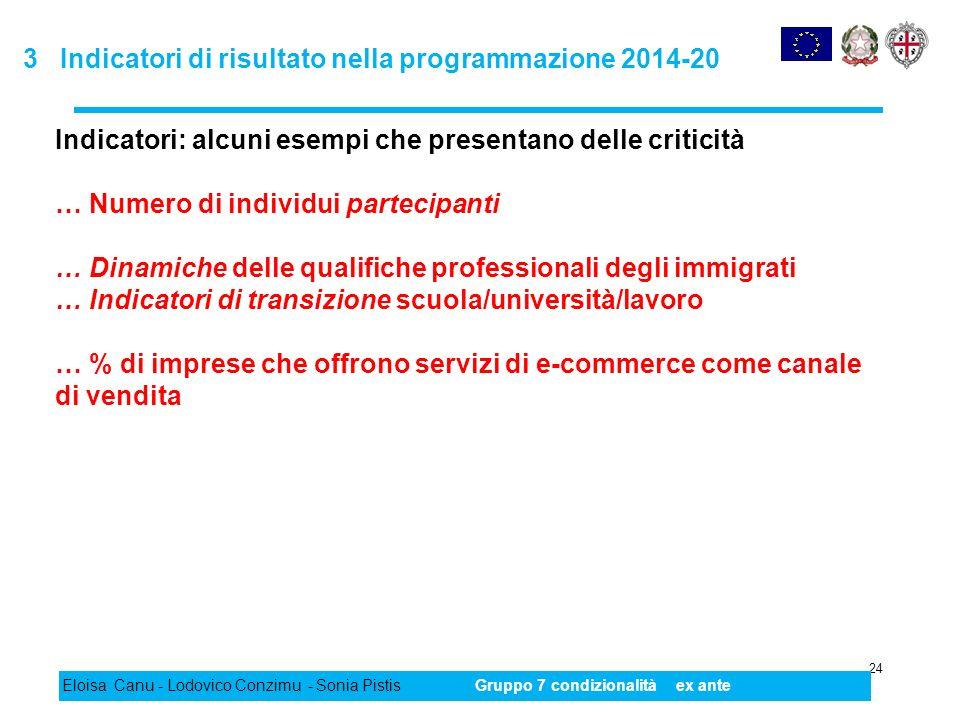 3 Indicatori di risultato nella programmazione 2014-20 24 Eloisa Canu - Lodovico Conzimu - Sonia PistisGruppo 7 condizionalità ex ante Indicatori: alc