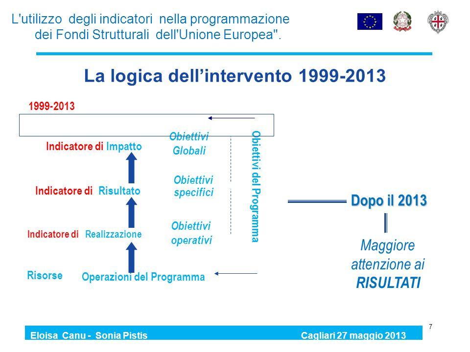 L'utilizzo degli indicatori nella programmazione dei Fondi Strutturali dell'Unione Europea
