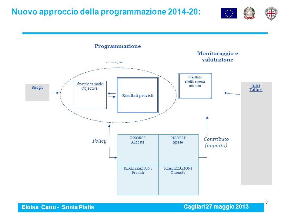 Nuovo approccio della programmazione 2014-20: 8 Eloisa Canu - Lodovico Conzimu - Sonia PistisGruppo 7 condizionalità ex ante Altri Fattori Programmazi