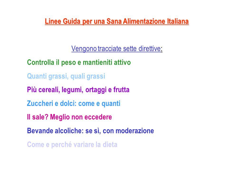 Linee Guida per una Sana Alimentazione Italiana Vengono tracciate sette direttive: Controlla il peso e mantieniti attivo Quanti grassi, quali grassi P