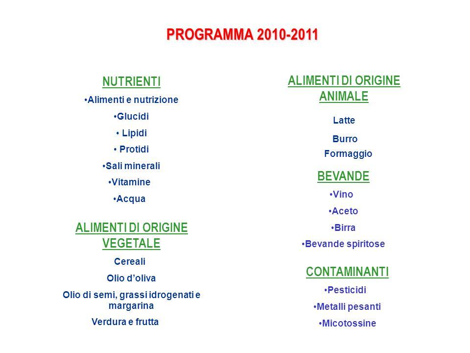 PROGRAMMA 2010-2011 NUTRIENTI Alimenti e nutrizione Glucidi Lipidi Protidi Sali minerali Vitamine Acqua ALIMENTI DI ORIGINE VEGETALE Cereali Olio doli