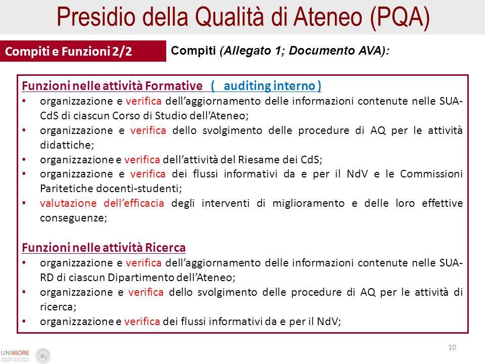 10 Compiti e Funzioni 2/2 Funzioni nelle attività Formative ( auditing interno ) organizzazione e verifica dellaggiornamento delle informazioni conten