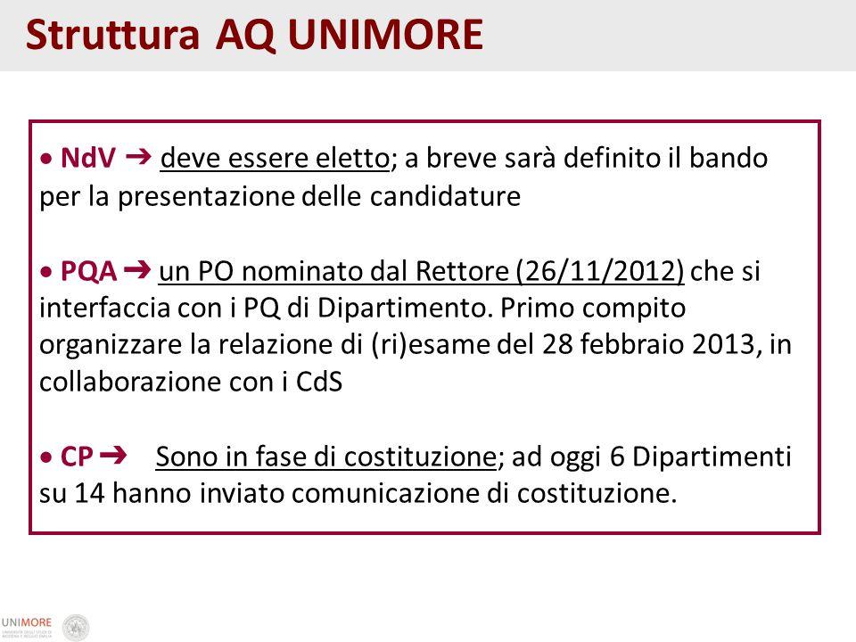 NdV deve essere eletto; a breve sarà definito il bando per la presentazione delle candidature PQA un PO nominato dal Rettore (26/11/2012) che si inter