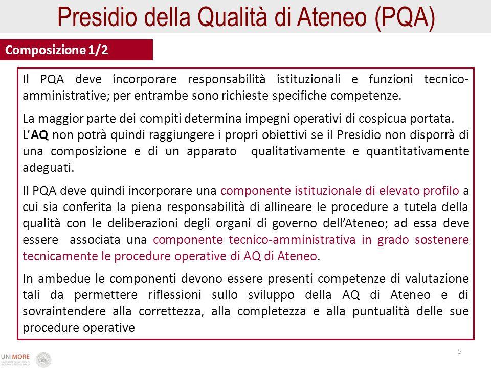 5 Composizione 1/2 Il PQA deve incorporare responsabilità istituzionali e funzioni tecnico- amministrative; per entrambe sono richieste specifiche com