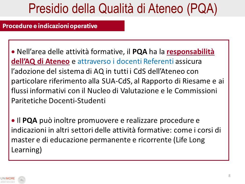 8 Procedure e indicazioni operative Nellarea delle attività formative, il PQA ha la responsabilità dellAQ di Ateneo e attraverso i docenti Referenti a