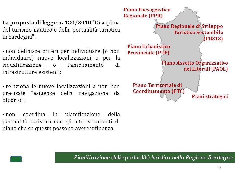Pianificazione della portualità turistica nella Regione Sardegna 13 Piano Paesaggistico Regionale (PPR) Piano Regionale di Sviluppo Turistico Sostenibile (PRSTS) Piano Urbanistico Provinciale (PUP ) Piano Territoriale di Coordinamento (PTC) Piani strategici Piano Assetto Organizzativo dei Litorali (PAOL) La proposta di legge n.