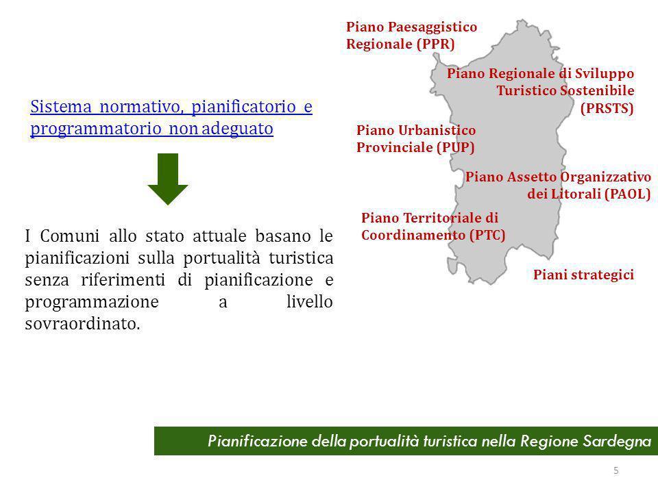 Pianificazione della portualità turistica nella Regione Sardegna Sistema normativo, pianificatorio e programmatorio non adeguato I Comuni allo stato attuale basano le pianificazioni sulla portualità turistica senza riferimenti di pianificazione e programmazione a livello sovraordinato.