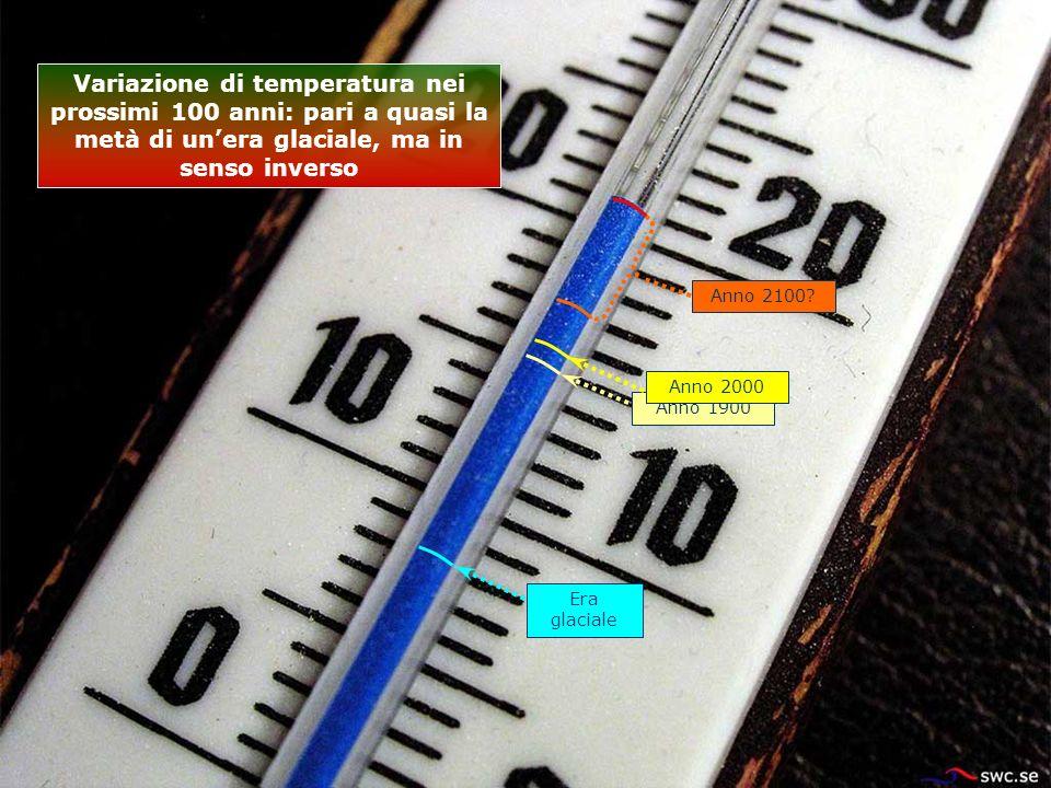 Era glaciale Anno 1900 Anno 2100? Anno 2000 Variazione di temperatura nei prossimi 100 anni: pari a quasi la metà di unera glaciale, ma in senso inver