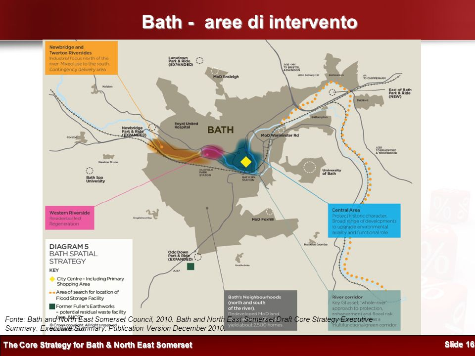 Bath - aree di intervento The Core Strategy for Bath & North East Somerset Slide 16 Fonte: Bath and North East Somerset Council, 2010.