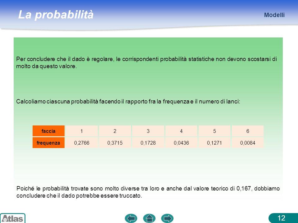 La probabilità Modelli 12 Per concludere che il dado è regolare, le corrispondenti probabilità statistiche non devono scostarsi di molto da questo val