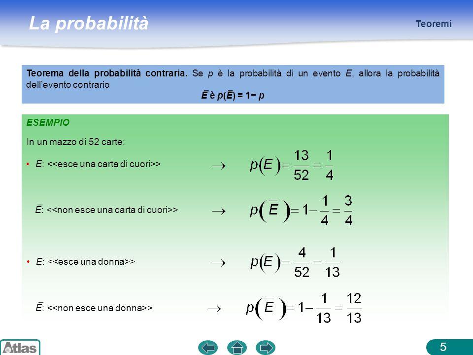 La probabilità Teoremi 5 Teorema della probabilità contraria. Se p è la probabilità di un evento E, allora la probabilità dellevento contrario E è p(E