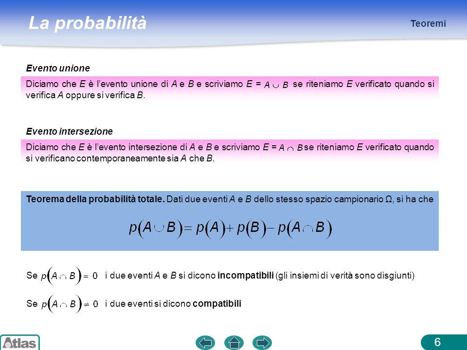 La probabilità Teoremi 6 Evento unione Evento intersezione Teorema della probabilità totale. Dati due eventi A e B dello stesso spazio campionario Ω,