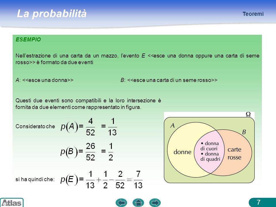 La probabilità ESEMPIO Teoremi 7 Nellestrazione di una carta da un mazzo, levento E > è formato da due eventi A: >B: > Questi due eventi sono compatib