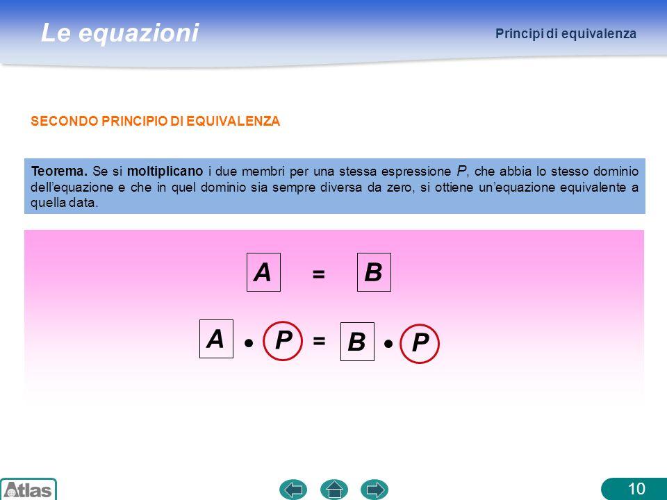 Le equazioni SECONDO PRINCIPIO DI EQUIVALENZA Principi di equivalenza Teorema. Se si moltiplicano i due membri per una stessa espressione P, che abbia